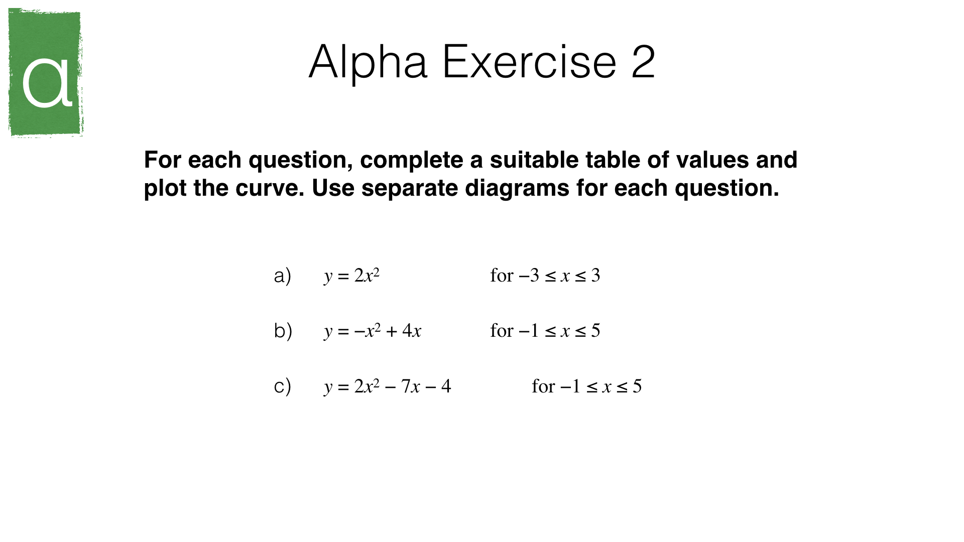 A12a Graphs Of Linear Functions Quadratic Functions Simple Cubic