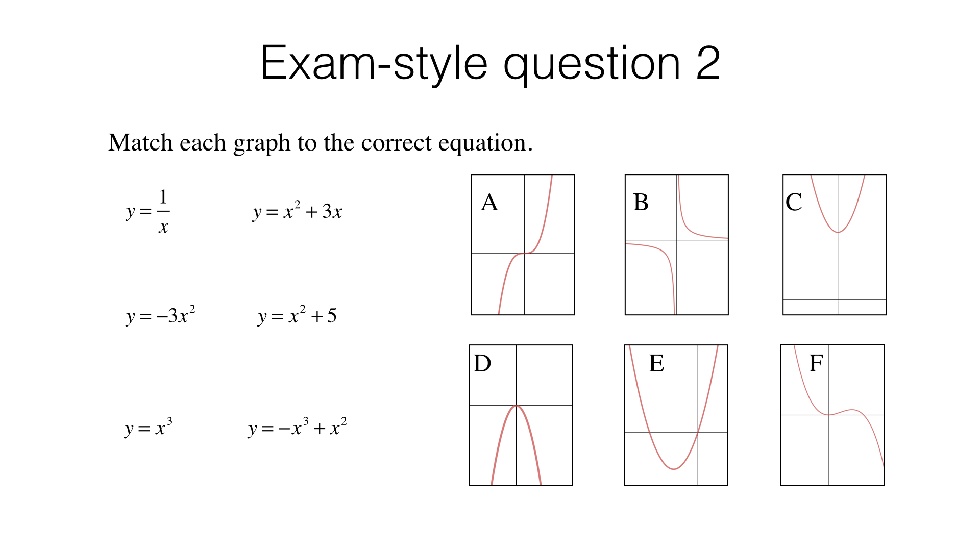 a12a – graphs of linear functions, quadratic functions, simple cubic