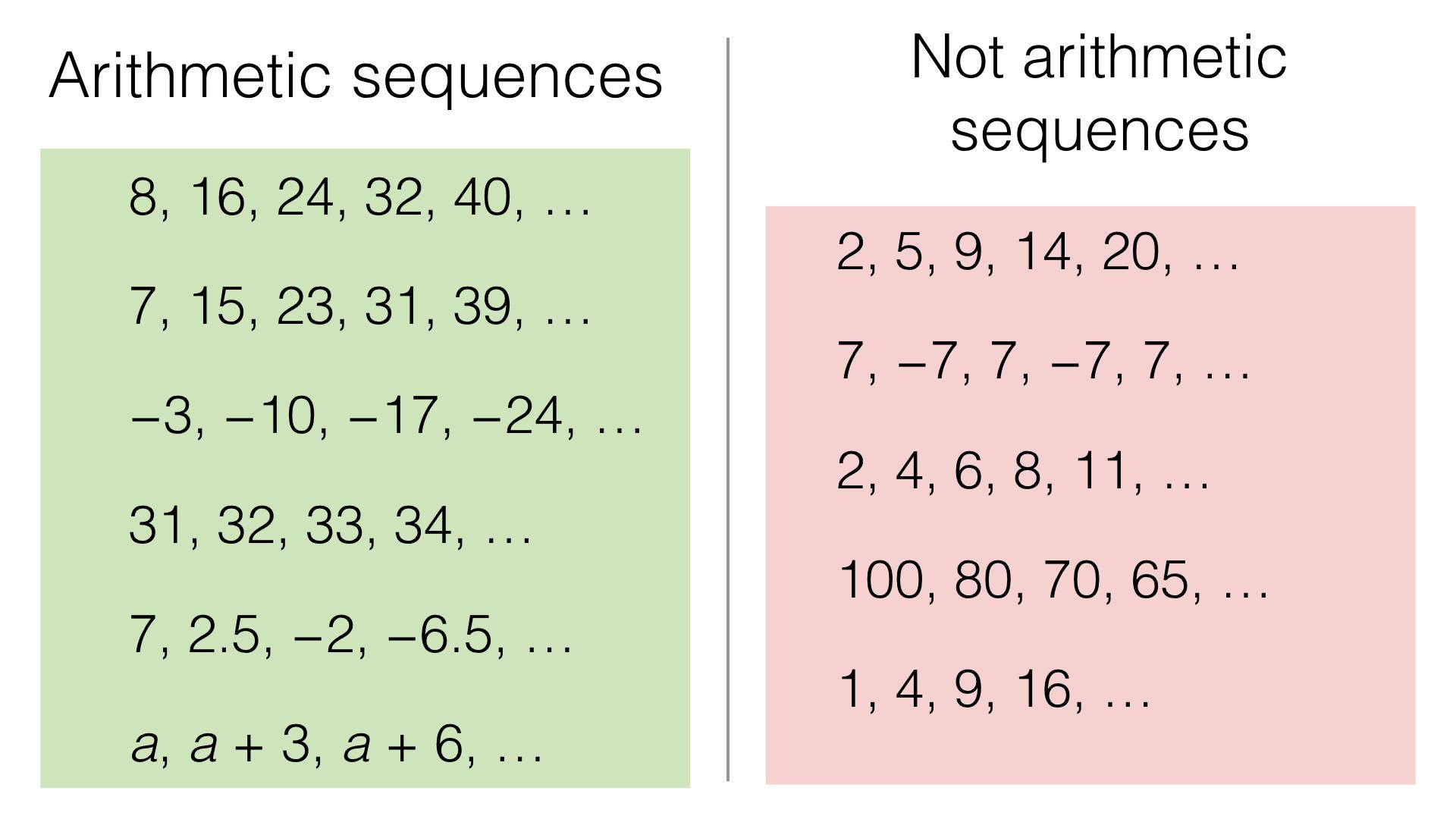 a24b  u2013 recognising arithmetic  geometric and quadratic