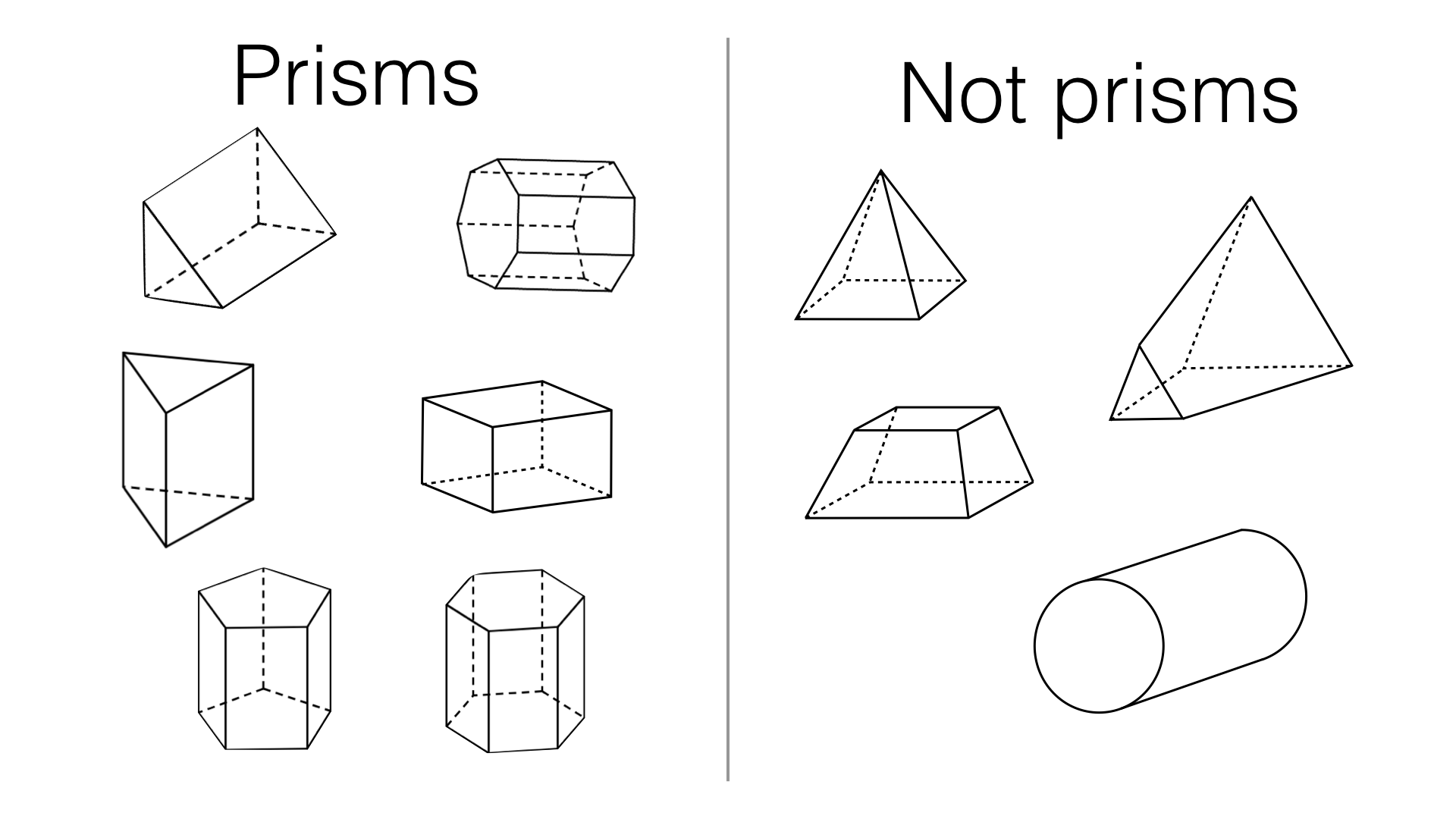 g17f  u2013 surface area of cuboids  prisms and pyramids
