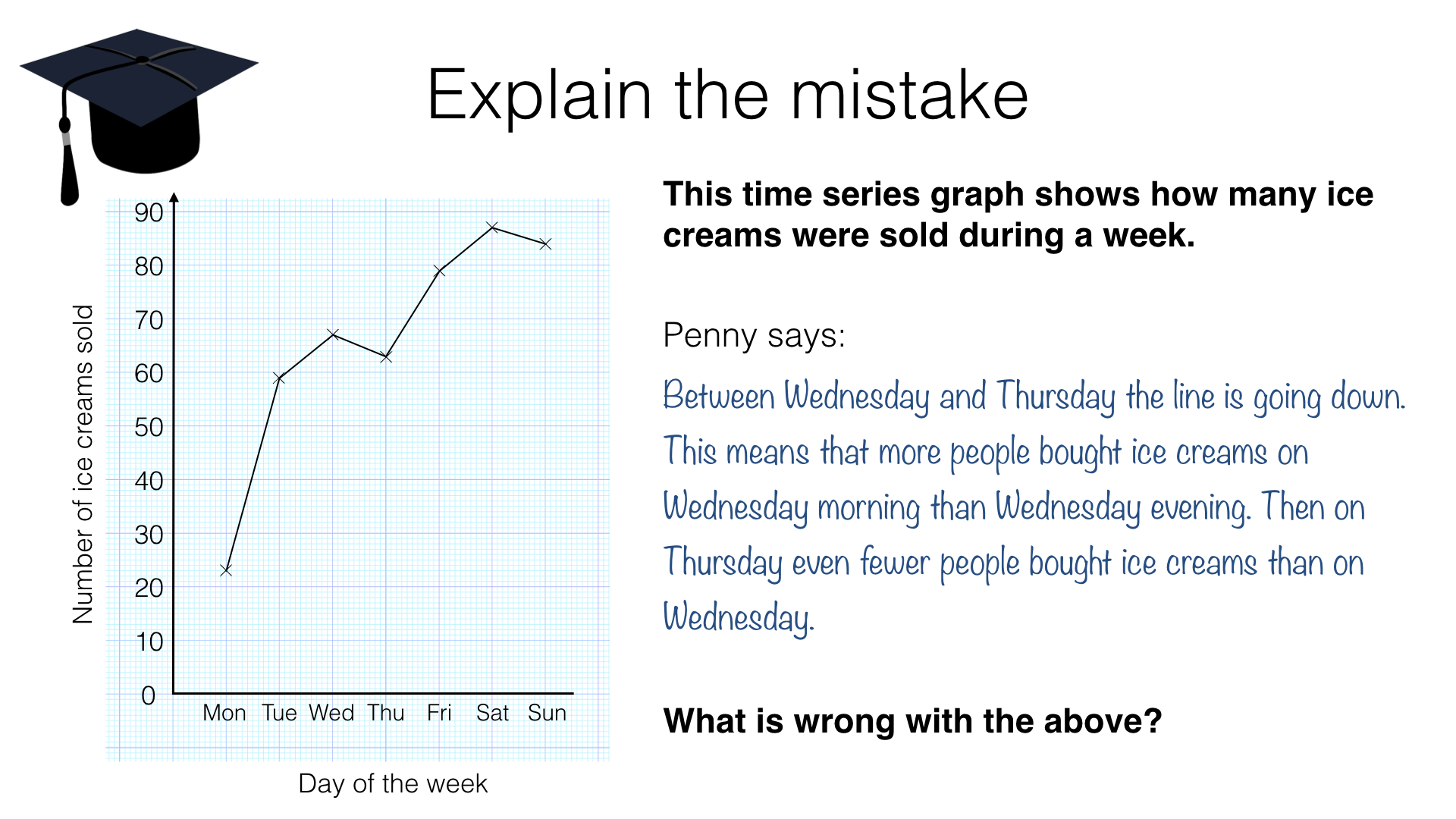 s2e – tables, conversion graphs, line graphs and time series