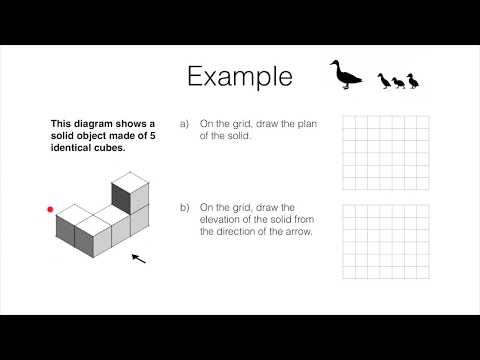 BossMaths G13a – Plans and elevations of 3D shapes