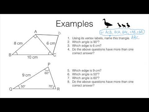BossMaths G1e – Conventions for labelling the sides and angles of triangles