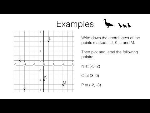 BossMaths G7a – Coordinates video 2 of 2